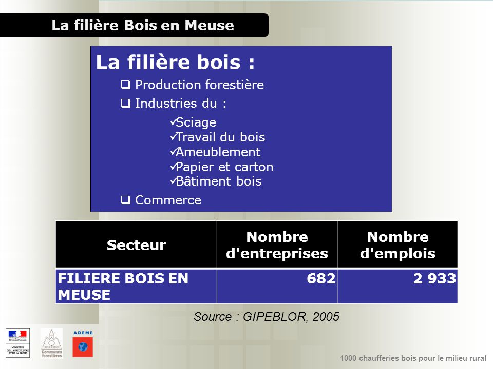 La filière bois : La filière Bois en Meuse Secteur