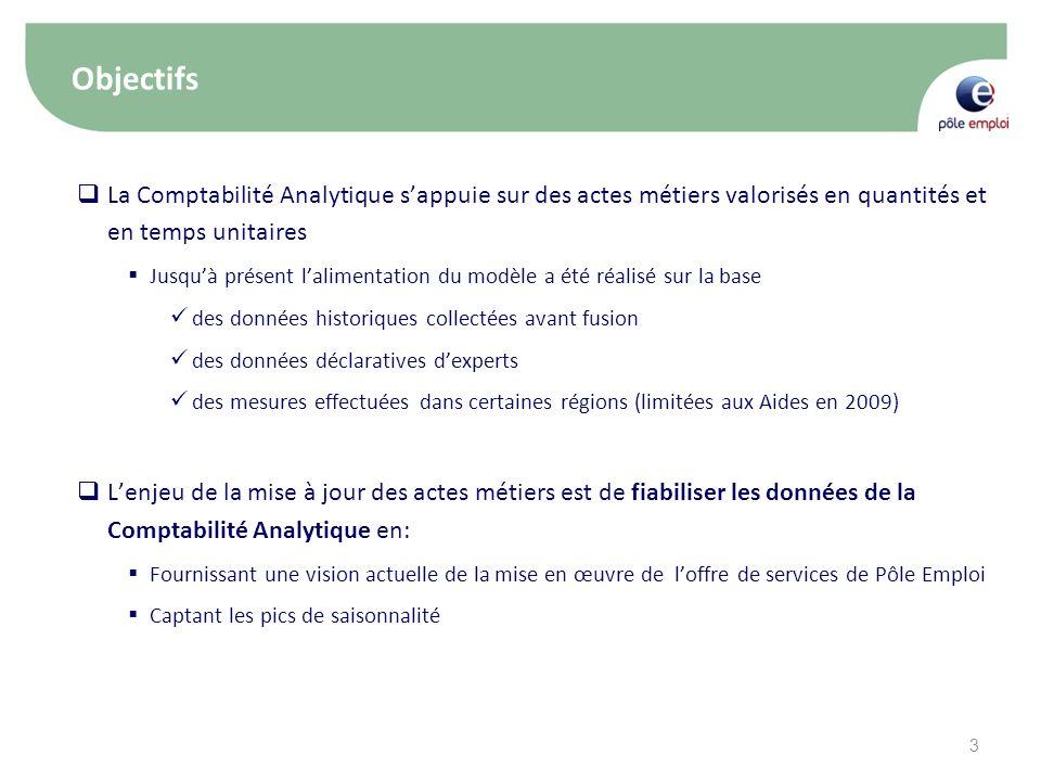 29/04/2011Objectifs. La Comptabilité Analytique s'appuie sur des actes métiers valorisés en quantités et en temps unitaires.