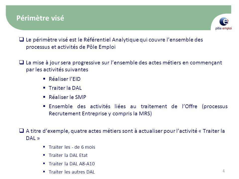 29/04/2011Périmètre visé. Le périmètre visé est le Référentiel Analytique qui couvre l'ensemble des processus et activités de Pôle Emploi.