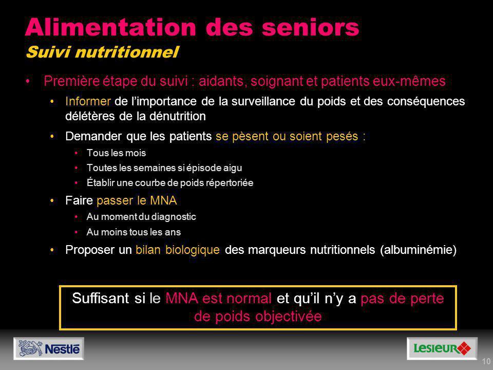 Alimentation des seniors Suivi nutritionnel