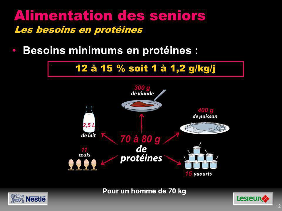 Alimentation des seniors Les besoins en protéines