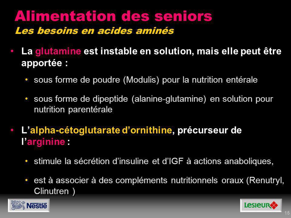 Alimentation des seniors Les besoins en acides aminés