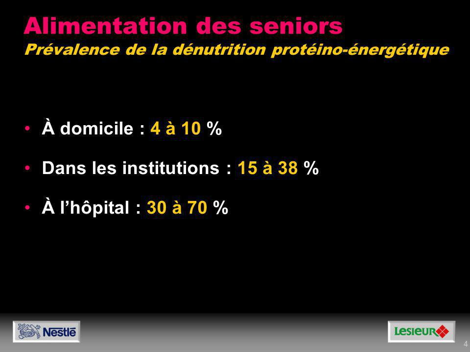 Alimentation des seniors Prévalence de la dénutrition protéino-énergétique