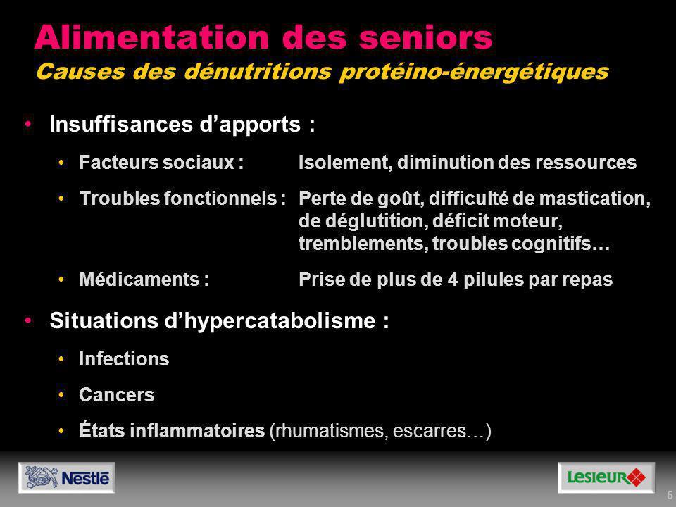 Alimentation des seniors Causes des dénutritions protéino-énergétiques