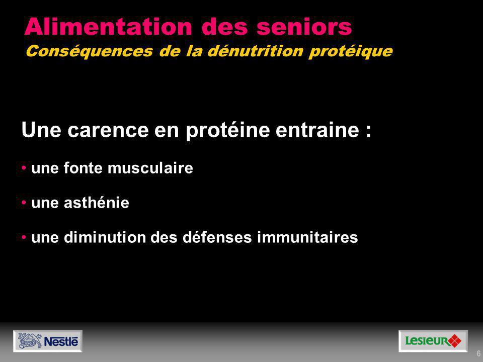 Alimentation des seniors Conséquences de la dénutrition protéique