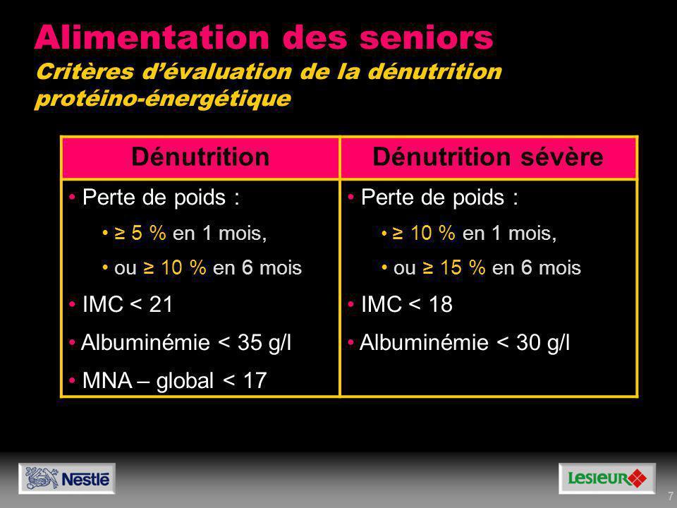 Alimentation des seniors Critères d'évaluation de la dénutrition protéino-énergétique