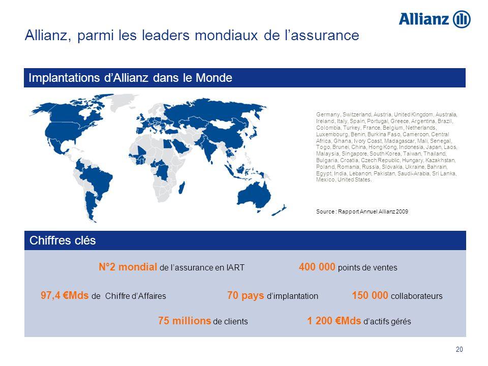 Allianz, parmi les leaders mondiaux de l'assurance