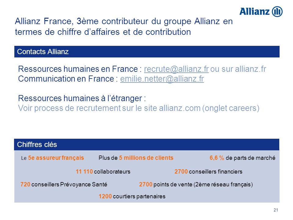 Allianz France, 3ème contributeur du groupe Allianz en termes de chiffre d'affaires et de contribution