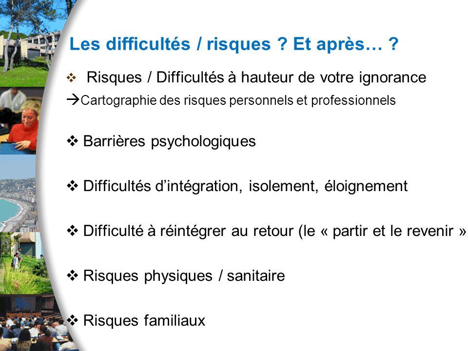 Les difficultés / risques Et après…