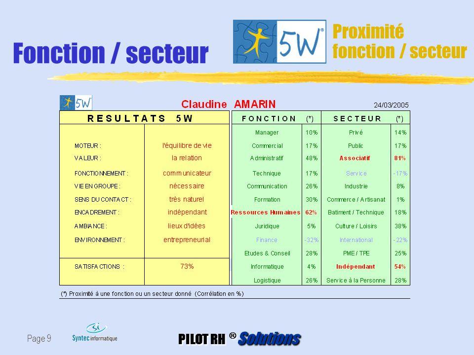Fonction / secteur Proximité fonction / secteur Page 9