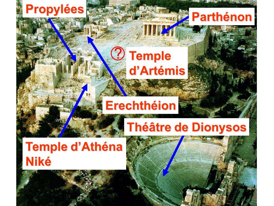 Propylées Parthénon Temple d'Artémis Erechthéion Théâtre de Dionysos