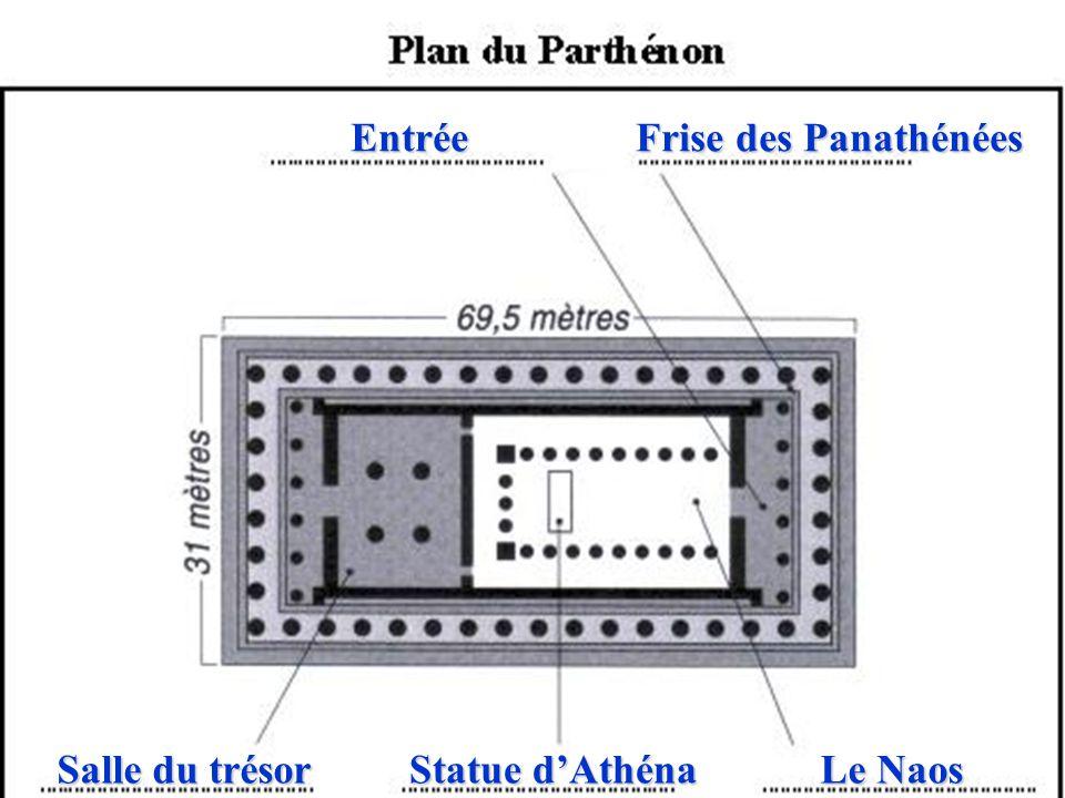 Complétez le plan du Parthénon à partir du document 4 P 91