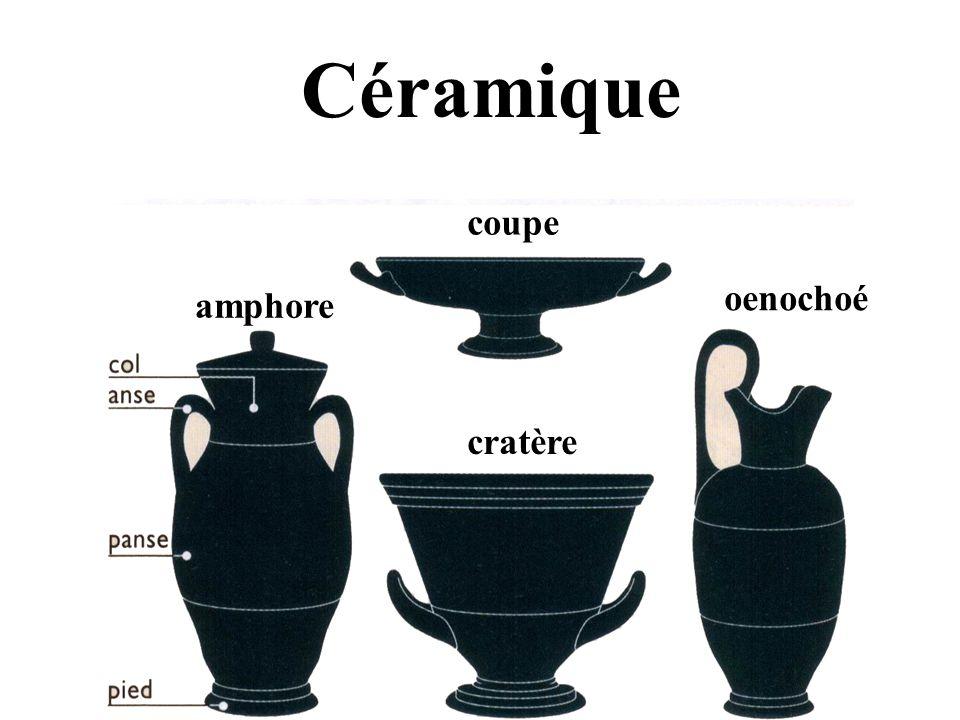 Céramique coupe oenochoé amphore cratère