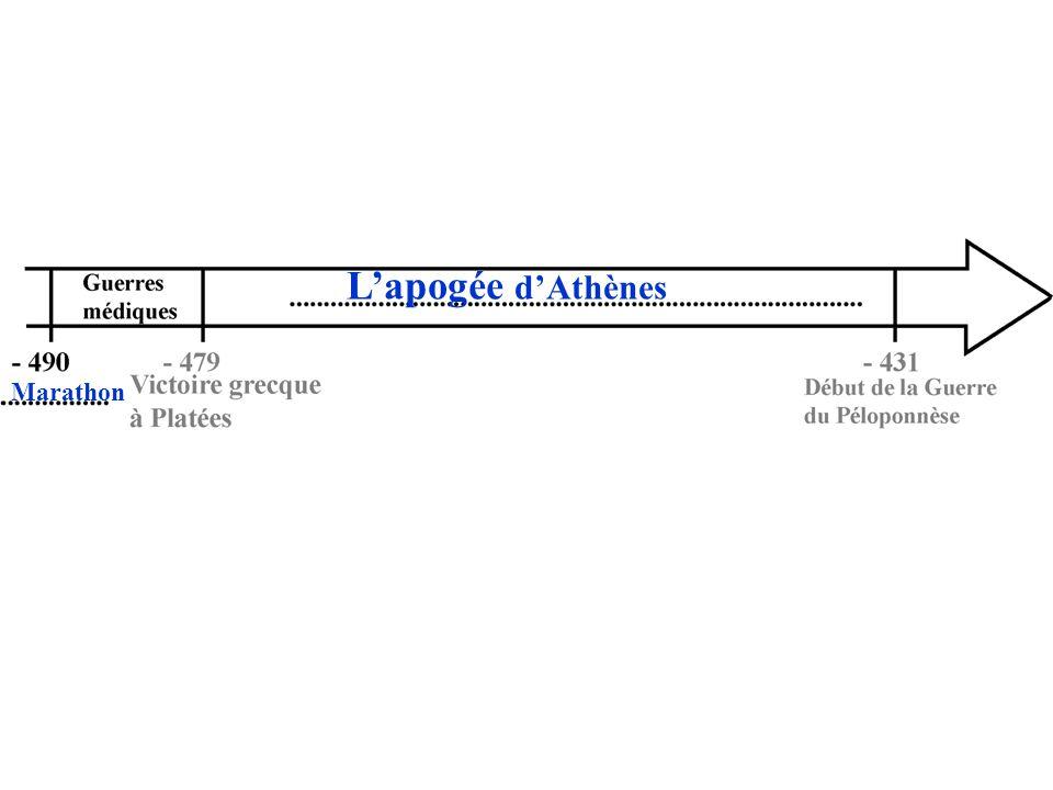 L'apogée d'Athènes Marathon
