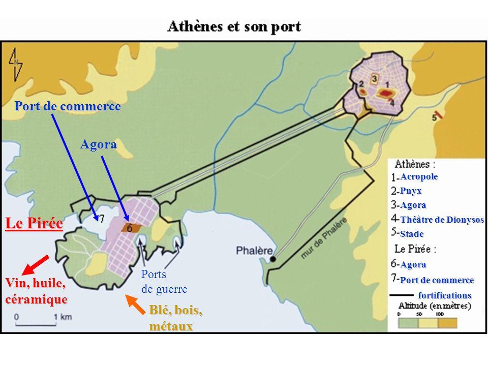 Le Pirée Port de commerce Agora Vin, huile, céramique Blé, bois,