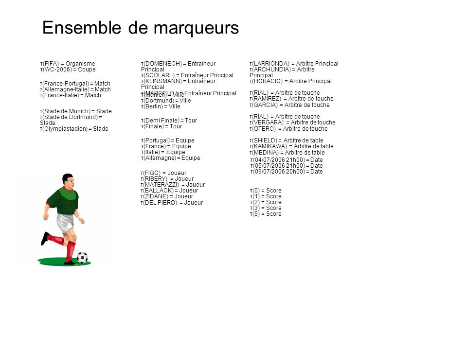 Ensemble de marqueurs τ(FIFA) = Organisme τ(WC-2006) = Coupe