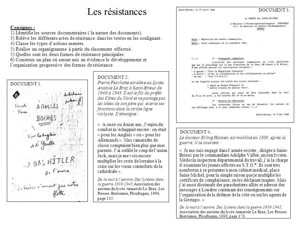 Les résistances Consignes :