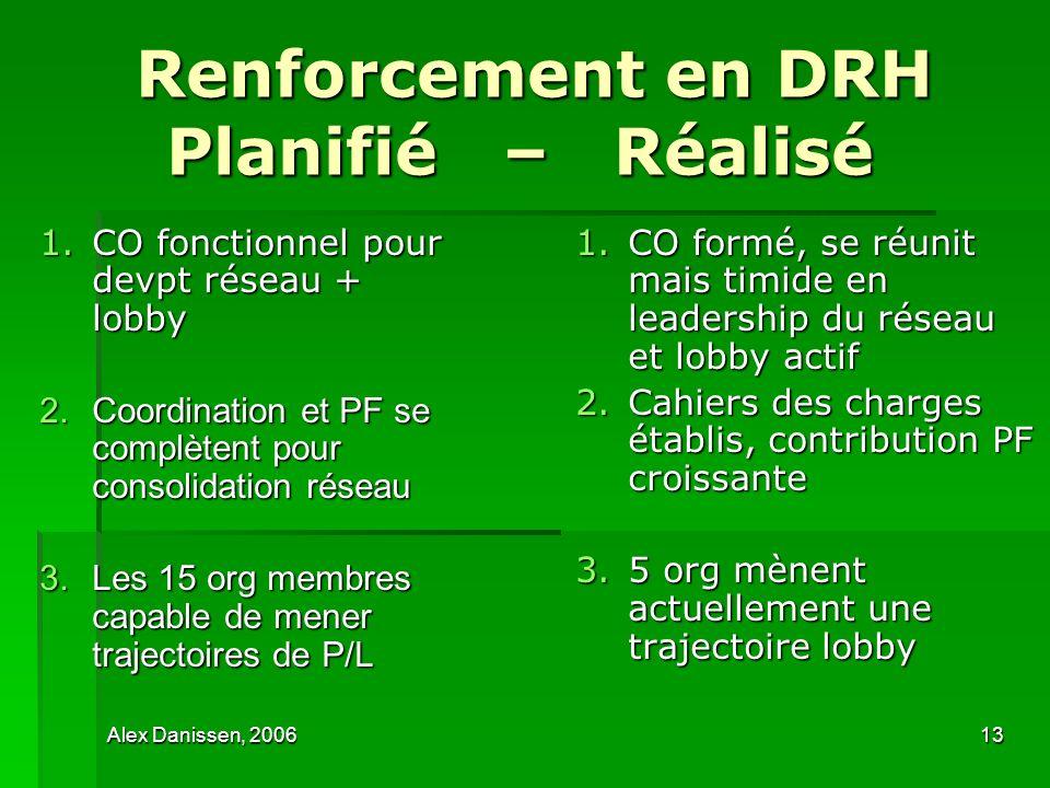Renforcement en DRH Planifié – Réalisé
