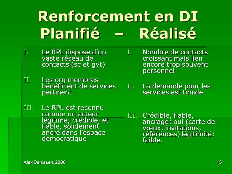 Renforcement en DI Planifié – Réalisé