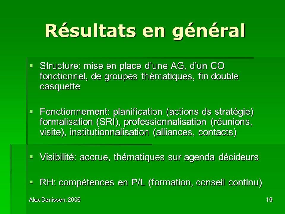 Résultats en général Structure: mise en place d'une AG, d'un CO fonctionnel, de groupes thématiques, fin double casquette.