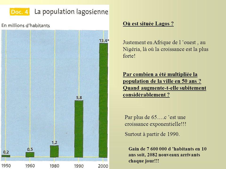 Par plus de 65….c 'est une croissance exponentielle!!!