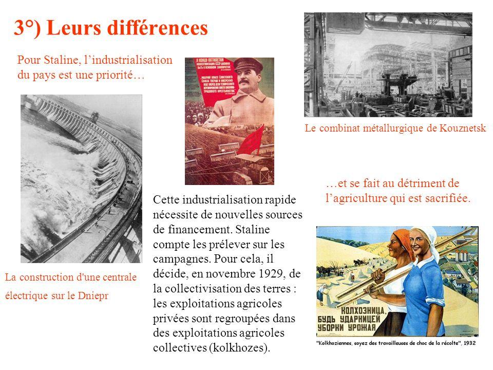 3°) Leurs différences Pour Staline, l'industrialisation
