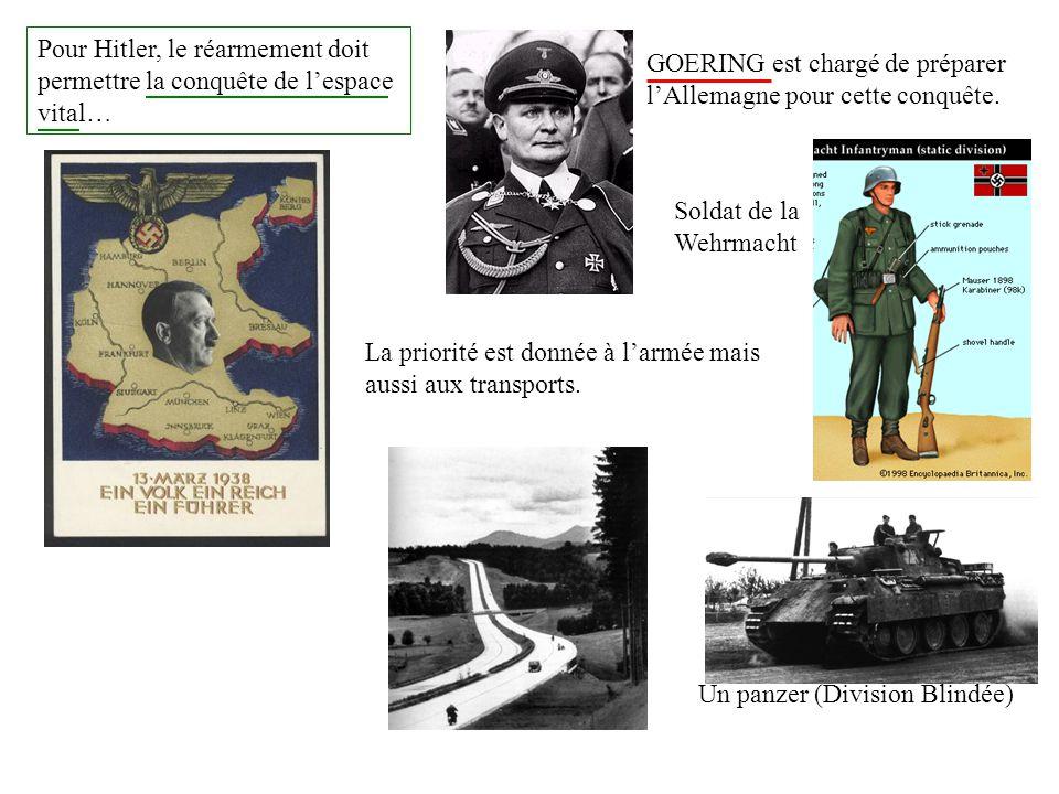 Pour Hitler, le réarmement doit