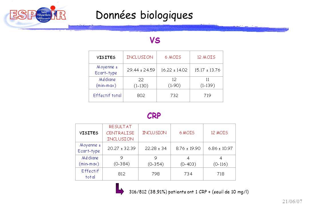 Données biologiques VS CRP 21/06/07 Seminaire ABBOTT Paris - SFR 2002