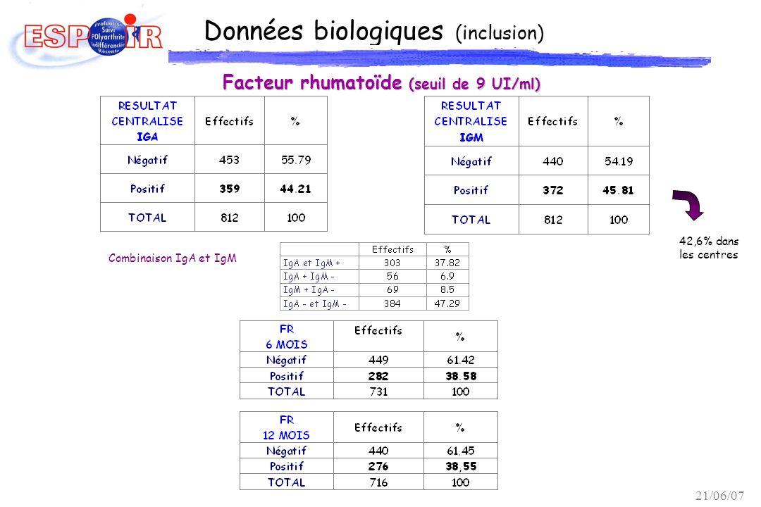 Données biologiques (inclusion)