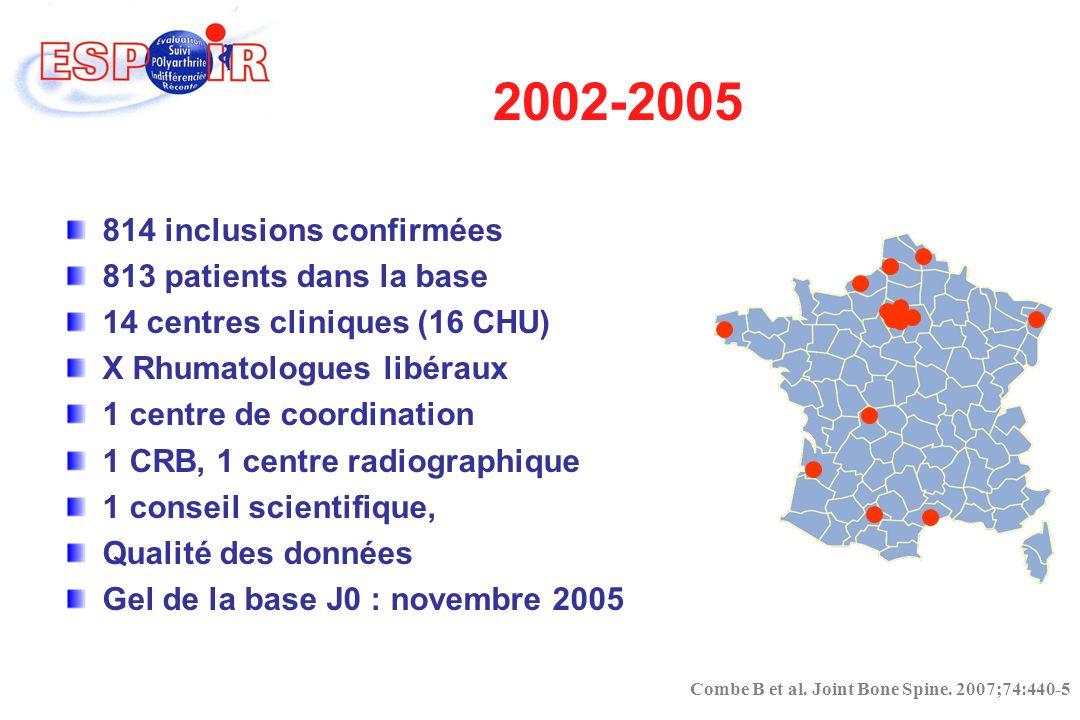 2002-2005 814 inclusions confirmées 813 patients dans la base