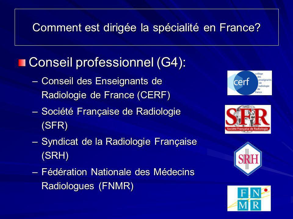 Comment est dirigée la spécialité en France