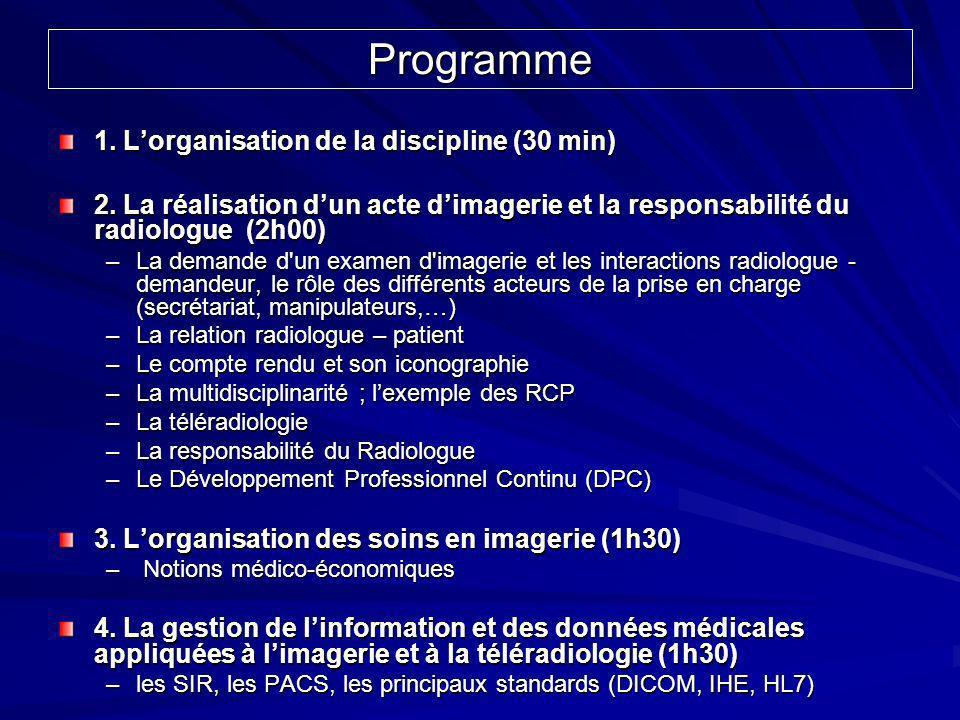 Programme 1. L'organisation de la discipline (30 min)