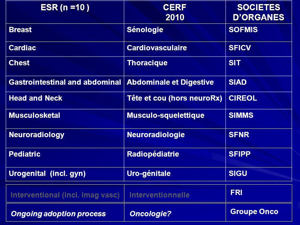 ESR (n =10 ) CERF 2010 SOCIETES D'ORGANES