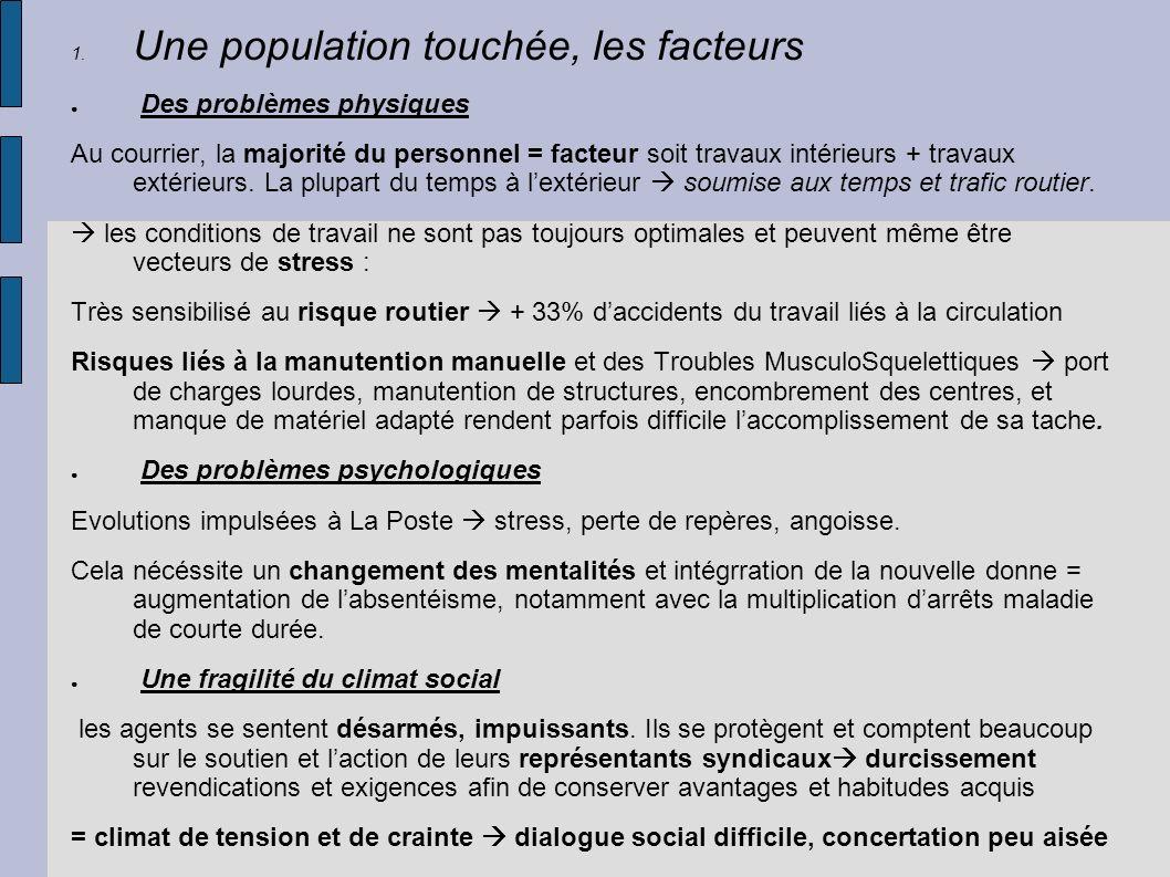 Une population touchée, les facteurs