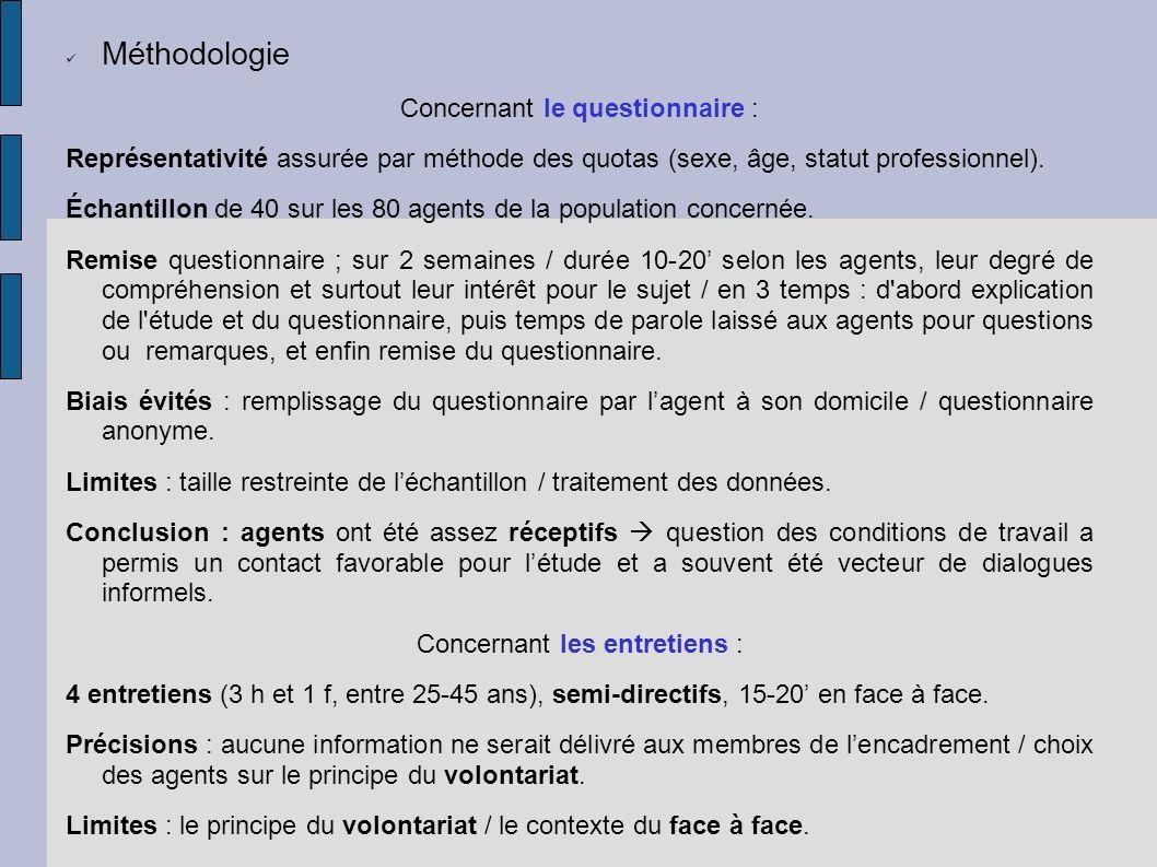 Méthodologie Concernant le questionnaire :