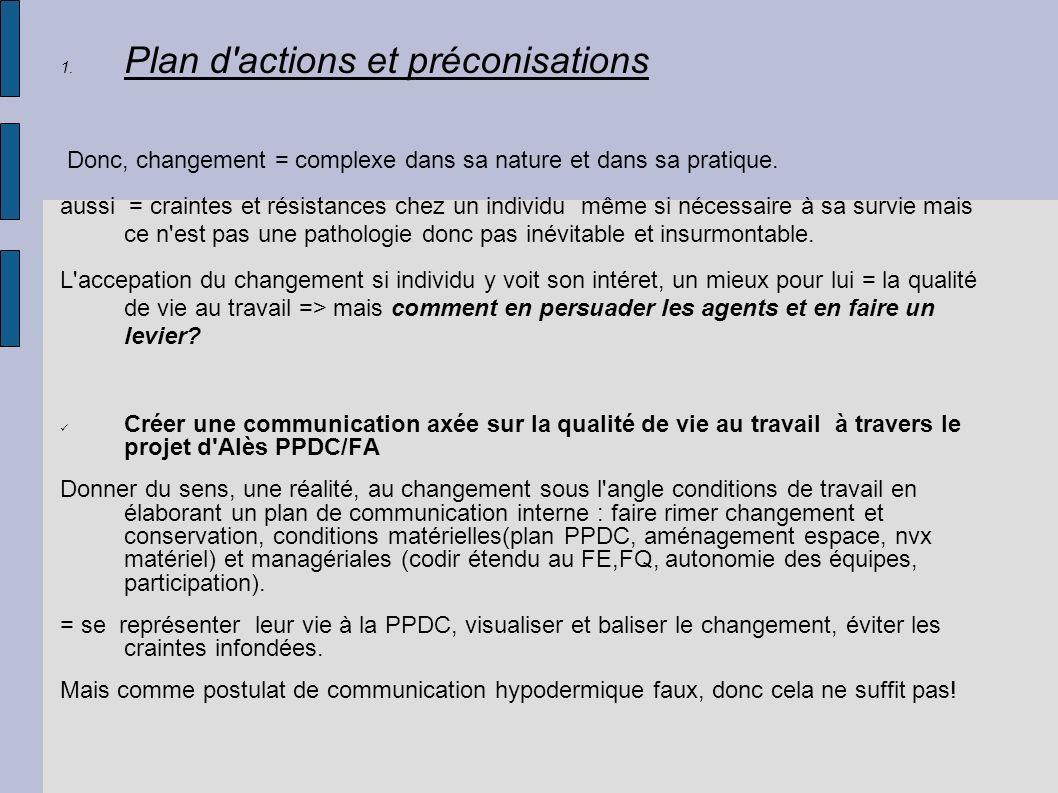 Plan d actions et préconisations