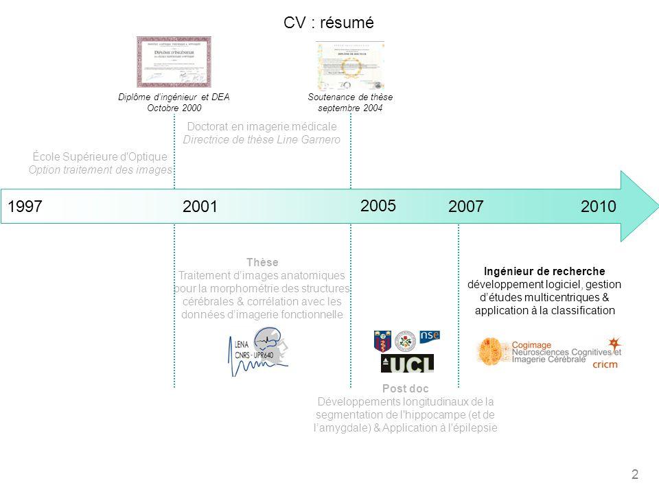 CV : résumé 1997 2001 2005 2007 2010 2 Doctorat en imagerie médicale