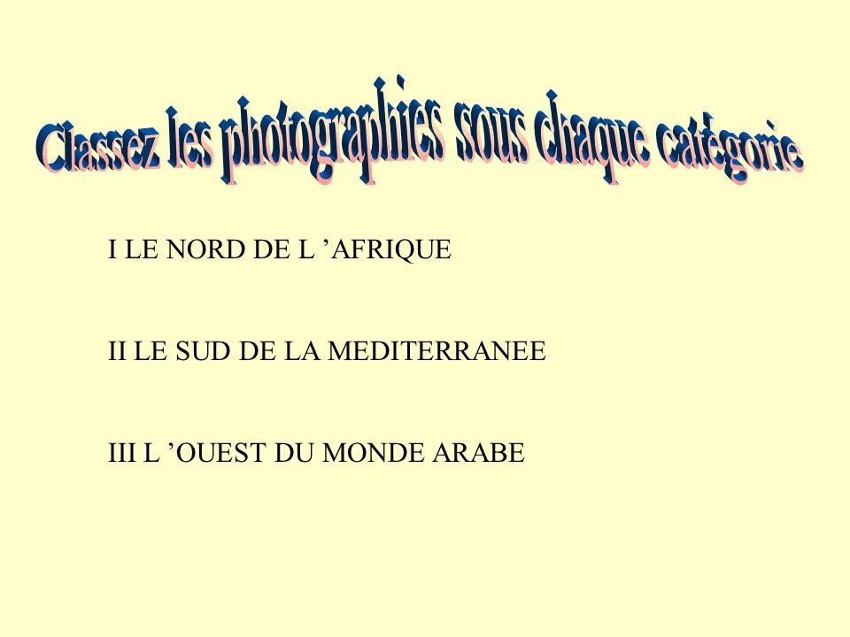 Classez les photographies sous chaque catégorie