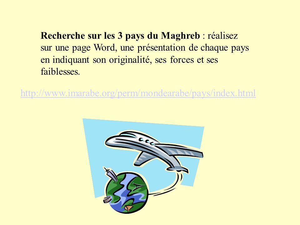 Recherche sur les 3 pays du Maghreb : réalisez sur une page Word, une présentation de chaque pays en indiquant son originalité, ses forces et ses faiblesses.