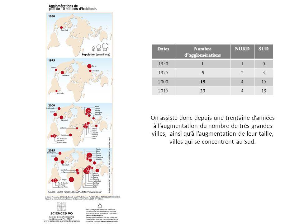 Nombre d'agglomérations