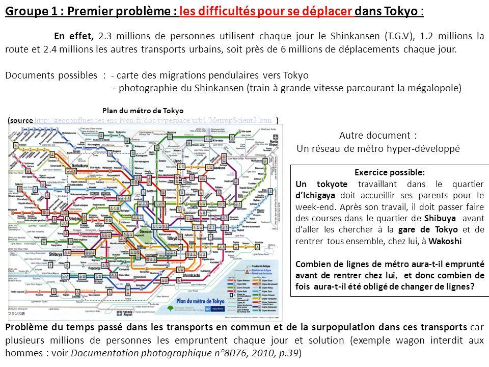 Un réseau de métro hyper-développé