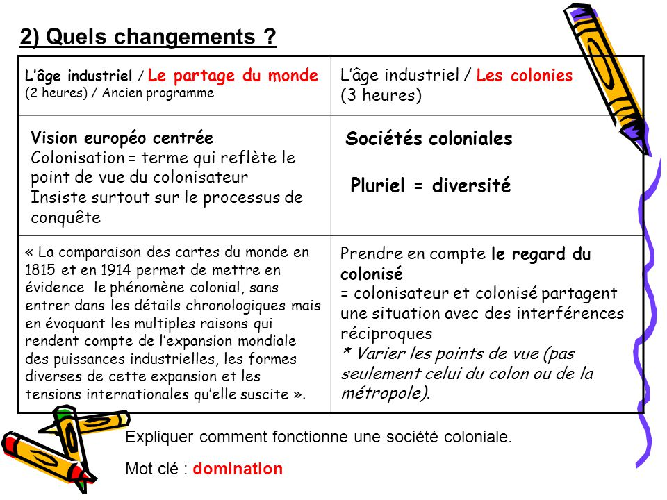 2) Quels changements Sociétés coloniales Pluriel = diversité