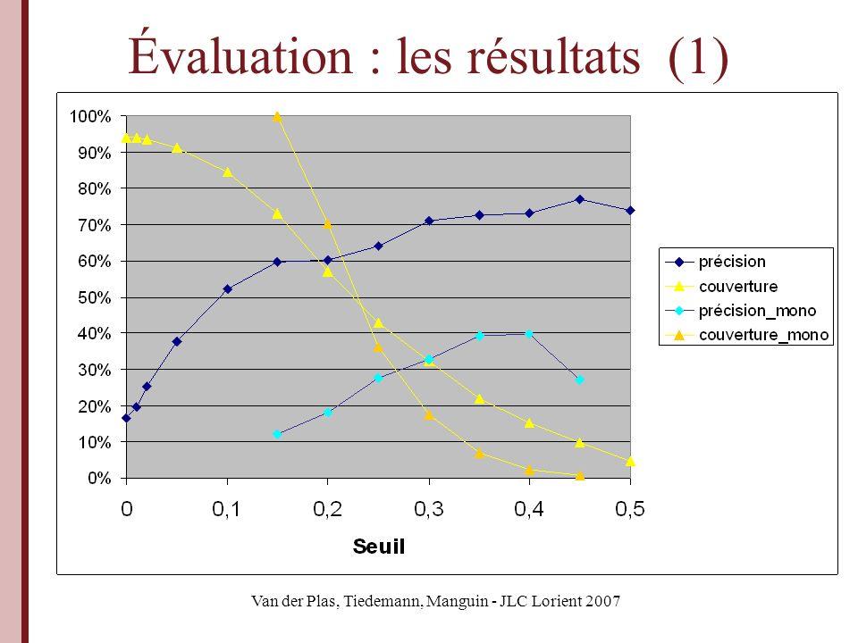 Évaluation : les résultats (1)
