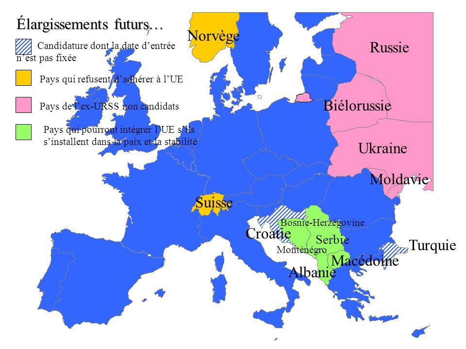 Élargissements futurs… Norvège Russie