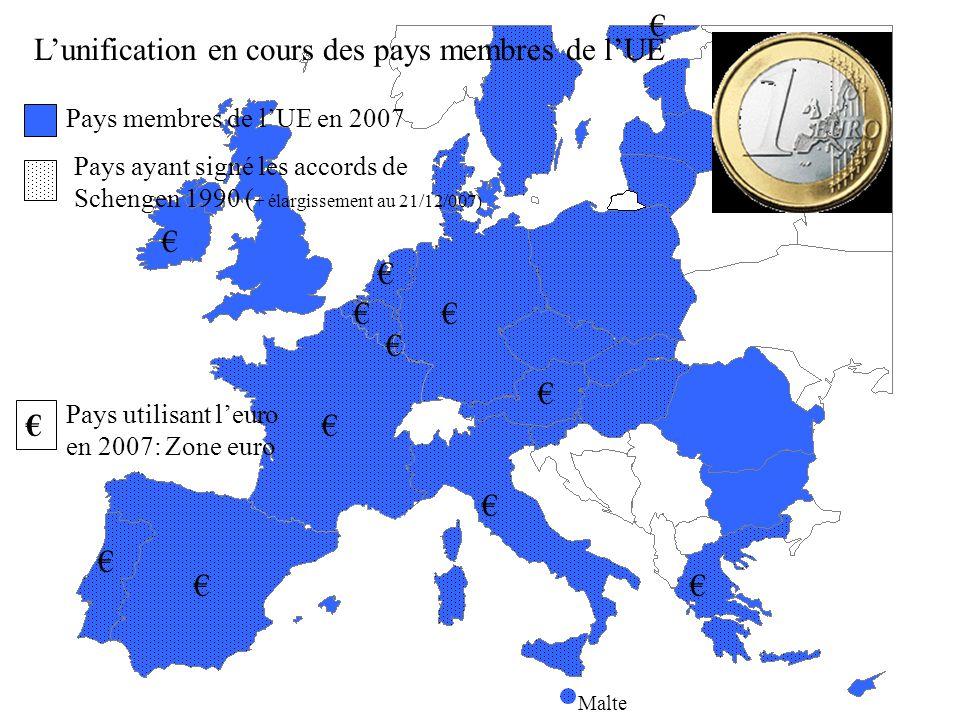 L'unification en cours des pays membres de l'UE