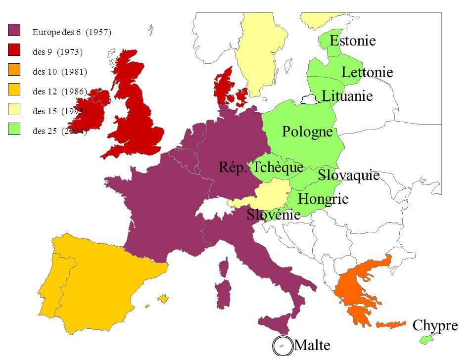 Estonie Lettonie Lituanie Pologne Rép. Tchèque Slovaquie Hongrie