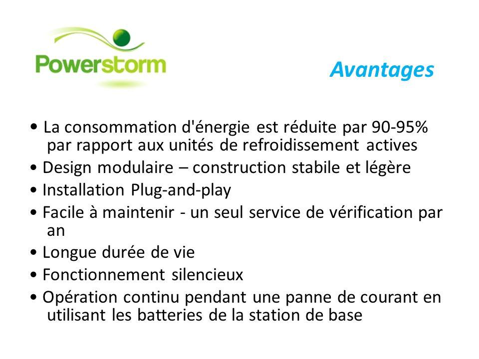 Avantages • La consommation d énergie est réduite par 90-95% par rapport aux unités de refroidissement actives.