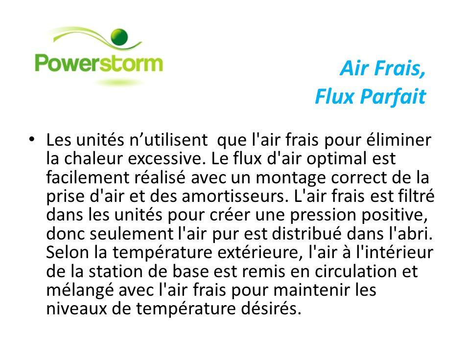Air Frais, Flux Parfait.