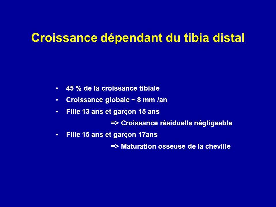 Croissance dépendant du tibia distal