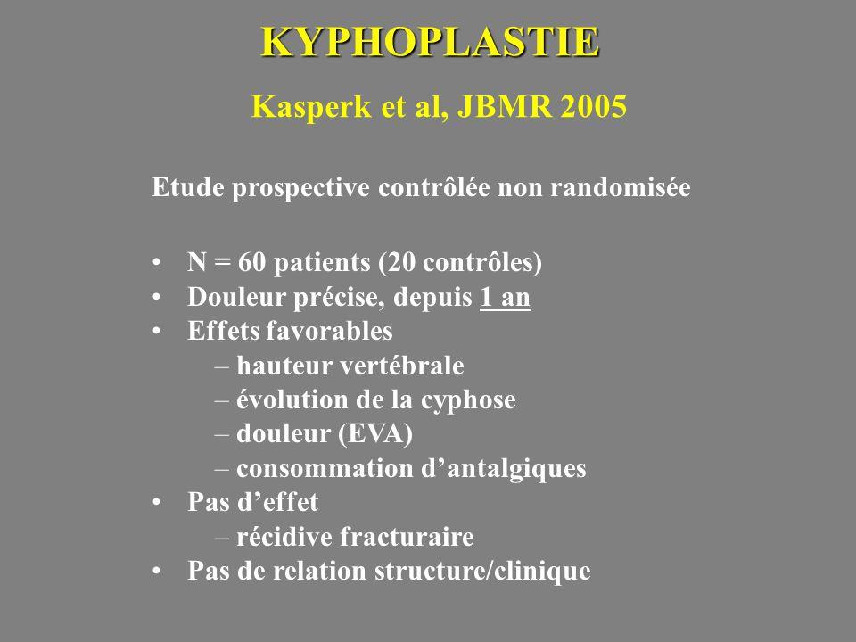 KYPHOPLASTIE Kasperk et al, JBMR 2005
